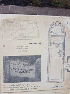Дополнительная информация о гробнице