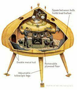 Схема «ангара»с батискафом проекта«Преконтинент-2»